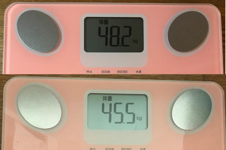 finc肥満遺伝子検査・ナナメドリ