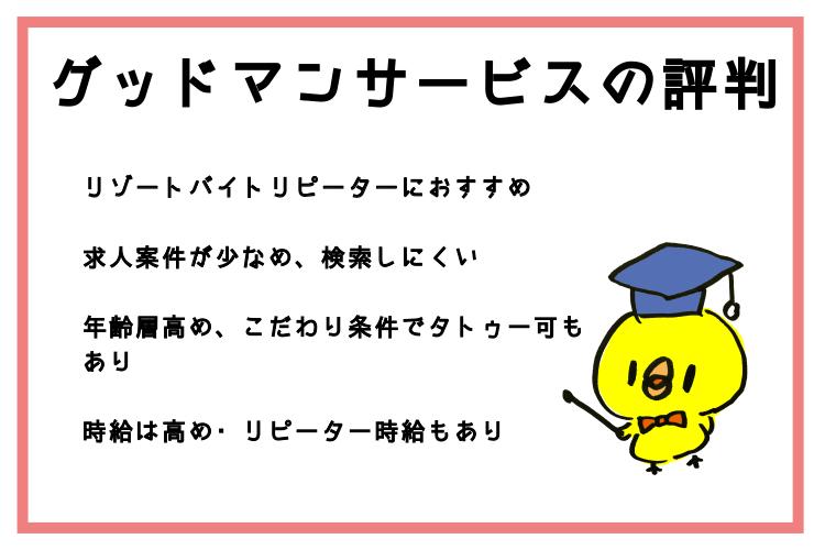 グッドマンサービス評判口コミ・ナナメドリ