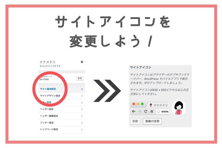 INテーマサイトアイコン設定・ナナメドリ